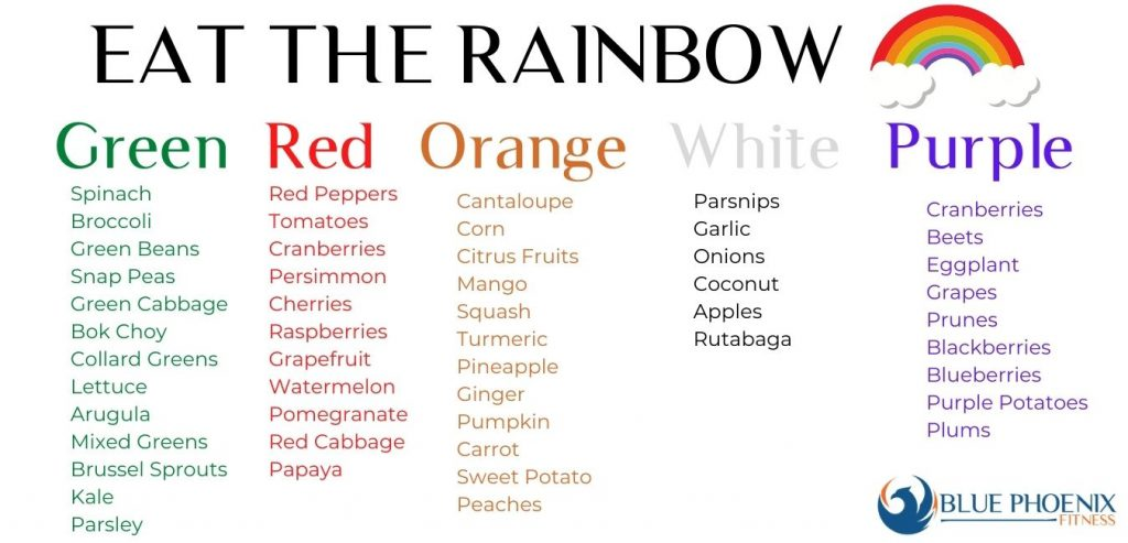 Eat The Vegetable Rainbow